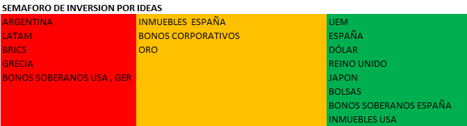 Finanzas forex devolucion 2014
